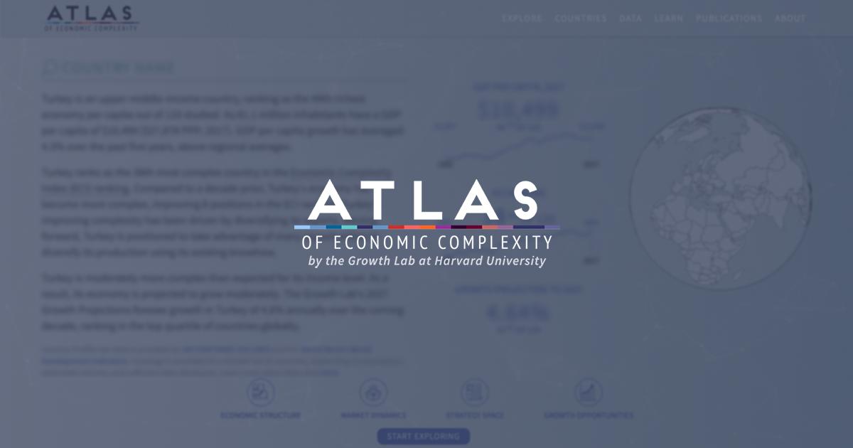 The Atlas of Economic Complexity by @HarvardGrwthLab